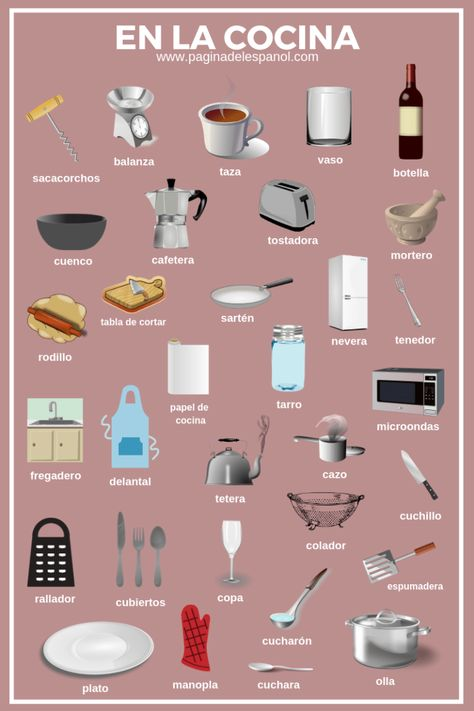 Vocabulario: En la cocina   La página del español