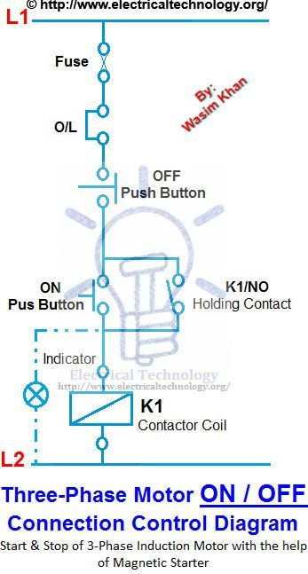 On Off Three Phase Motor Connection Power Control Electrical Circuit Diagram Basic Electrical Wiring Electrical Wiring Diagram