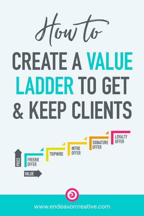 How to Create A Value Ladder For Your Services