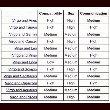 Virgo - Aquarius Compatibility