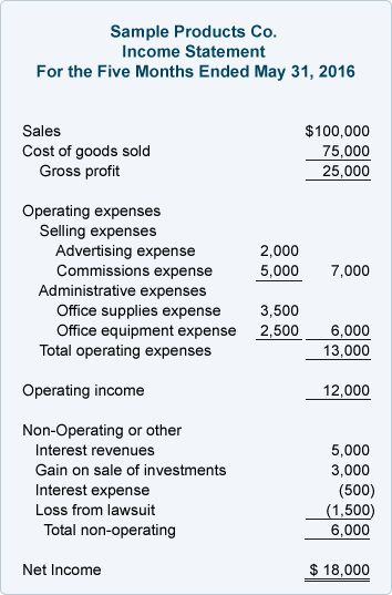 MultipleStep Income Statement Income Tax Gov HttpIncom