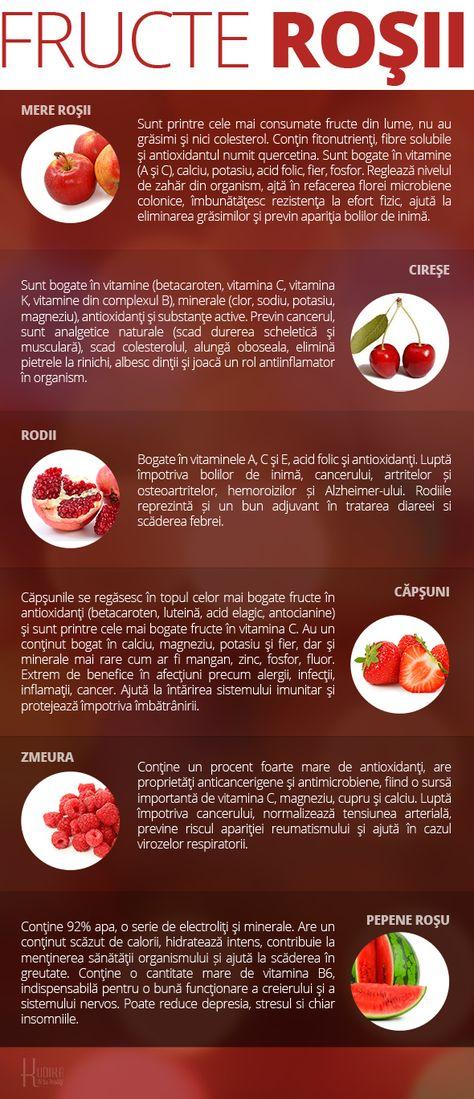 face cireșe ajutor u pierdeți în greutate