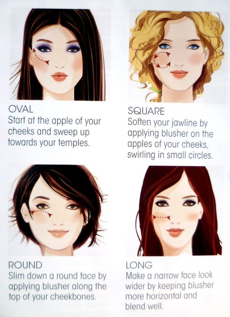 AVON Make-Up Guide - blusher application for your face shape