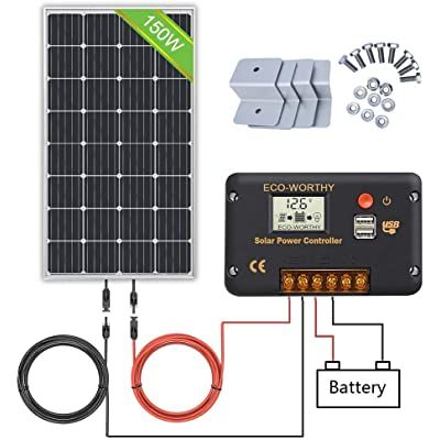 1a Innovation Solar Vorsprung Durch Sonnenenergie 100w Amazon De Elektronik In 2020 Sonnenenergie Solar Solaranlage