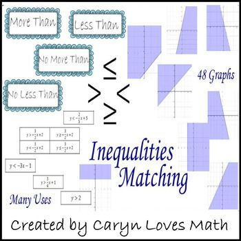 There Are Many Activities That These Cards Can Be Used For Sort The Inequalities Into 2 Gr Graphing Linear Inequalities Graphing Interactive Bulletin Board