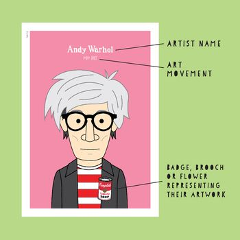 Famous Artist Classroom Posters 10 Artists By Lotta Teachers Pay Teachers Famous Artists Classroom Posters Artist