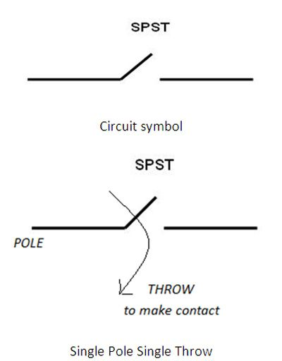 The Circuit Symbol Of An Spst Switch Switch Type Switches
