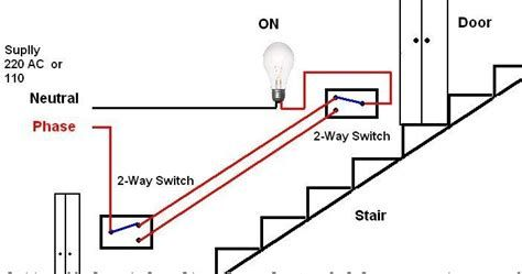 Best 5 Stairs Lighting Diagram #stairs #stairsdesign #design #ideas in 2020    Stair lighting, Lighting diagram, StairsPinterest