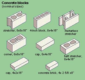 234 best block wall fence images on pinterest concrete blocks concrete cinder blocks ccuart Images