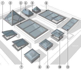 Les Differents Types De Fenetres Verrieres Et Coupoles Pour Toit Terrasse Plat Maison Toit Terrasse Fenetre De Toit Fenetre De Toit Plat