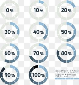 Percentage Of Ring Progress Vector Png Percentage Data Analysis Png Transparent Clipart Image And Psd File For Free Download Cv Design Progress Percentage