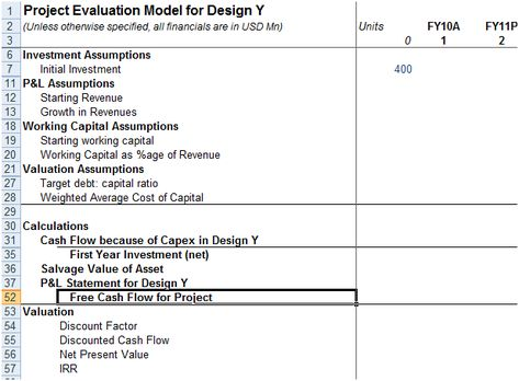 Building a layout for Project Evaluation Model \ Best Practices - project evaluation