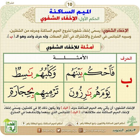 Pin By Lahbabi On ادعيه Tajweed Quran Quran Tafseer Letter Recognition Worksheets
