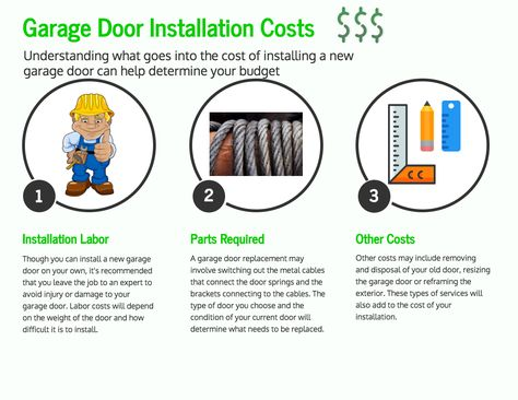 Pros Cons Of Insulated Garage Doors Precision Overhead Garage