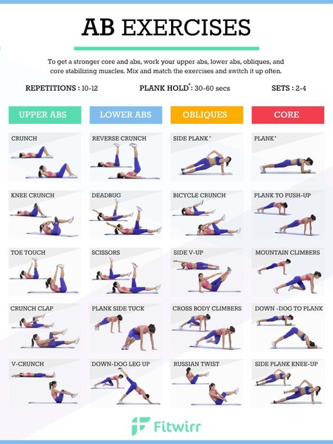Abs Exercise Chart for Women