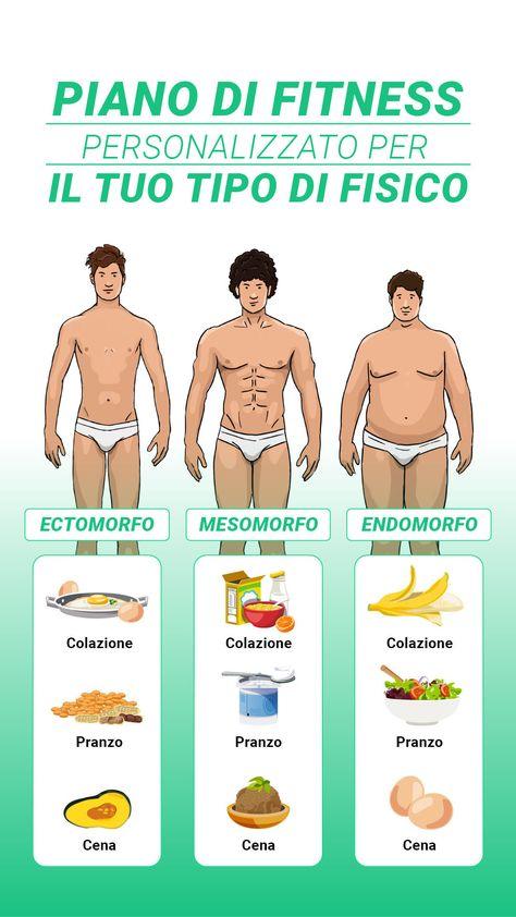 Trasforma il tuo corpo in 30 giorni