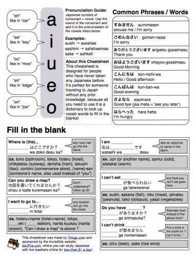 97 Japanese Ideas Japanese Japanese Language Learning Learn Japanese