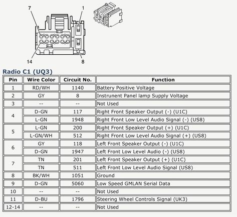 2008 Gmc Acadia Radio Wiring Diagram from i.pinimg.com
