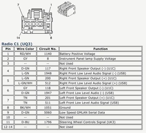 2008 Gmc Acadia Radio Wiring Diagram Collection