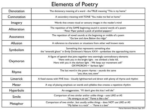 Narrative Poetry Packet