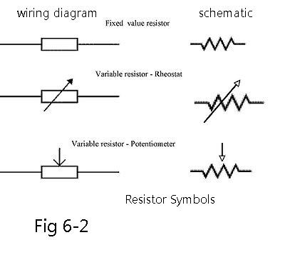 Wiring Diagram Symbols Bookingritzcarlton Info Electronics Workshop Resistors Symbols