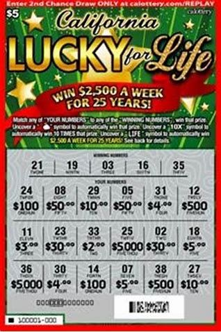 Image result for PCH WIN 7,00000 A WEEK FOR LIFE | Publisher
