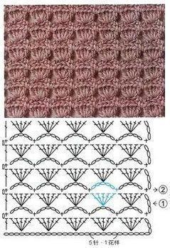 Best 8 Hexagon Crochet Pattern Crochet Diagram Crochet Chart Filet Crochet Crotchet Crochet Stitches Diagram Crochet Stitches Chart Hexagon Crochet Pattern