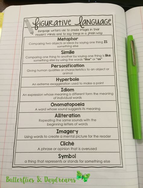 Figurative Language Reading Notebook Anchor Chart, Anchor Charts at your students'' fingertips, Grades 3-5