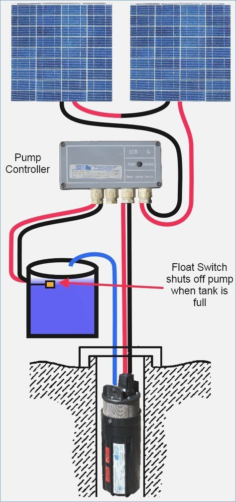 Wiring Diagram For 220 Volt Submersible Pump With Images Water
