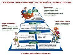Actividad Física La Importancia De Adoptar Un Estilo De Vida Activo Promoción Y Educación Para La Salud Physical Education Health Ketopia