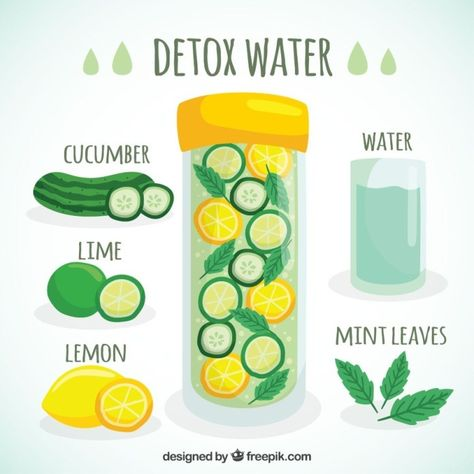 The body normally has its own ways of getting rid of toxins through the liver kidneys lymphatic system and skin. Natural Detox diets focus on decreasing the intake of these toxins and boosting the bodys natural toxin removing ability at the same time. Healthy Water, Healthy Detox, Healthy Drinks, Healthy Summer, Diet Drinks, Super Healthy Foods, Workout Drinks, Vegan Detox, Ways To Eat Healthy