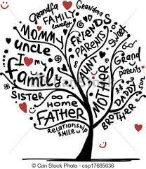 Image Result For Tree Art Words Dessin D Arbre Genealogique