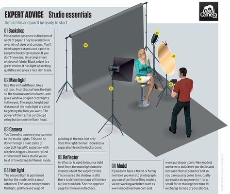 30 ideas photography studio lighting