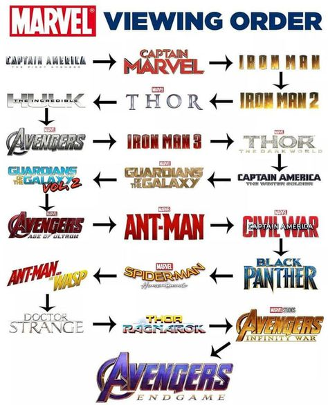 HOW TO WATCH MARVEL