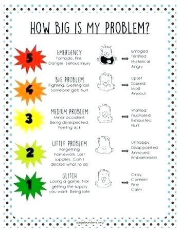 graphic regarding How Big is My Problem Printable named Pin upon higher education