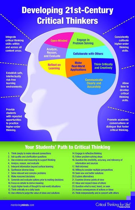 ways to develop critical thinking skills Critical thinking is a way to intervene in your thought process, says linda elder, an educational psychologist and president of the foundation for critical thinking.