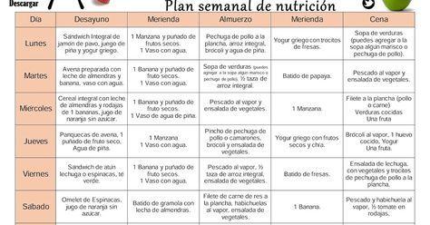 Tabla de dieta de deterioro de balanza de 15 días