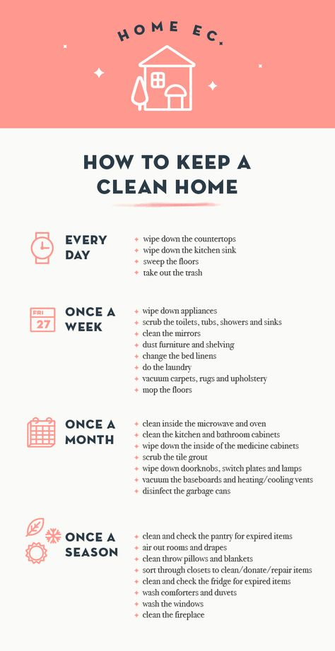 The ultimate checklist of what you need to clean and when - perfect for new home owners.