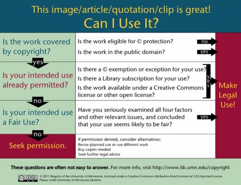 8 best Plagiarism \ Copyright images on Pinterest Teaching ideas - copy permission letter format for conducting seminar