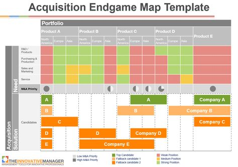 AcquisitionEndgameMapMonsanto  Business  Marketing Analysis