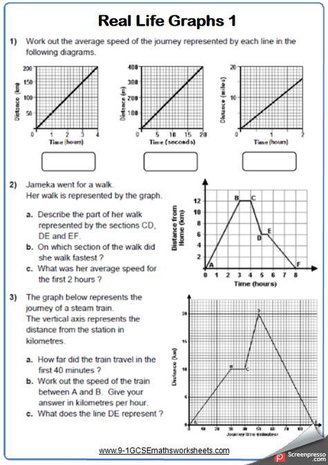 Pin von 9-1 GCSE Maths Worksheets auf GCSE Maths Worksheets and ...