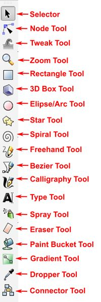 Image result for inkscape tools
