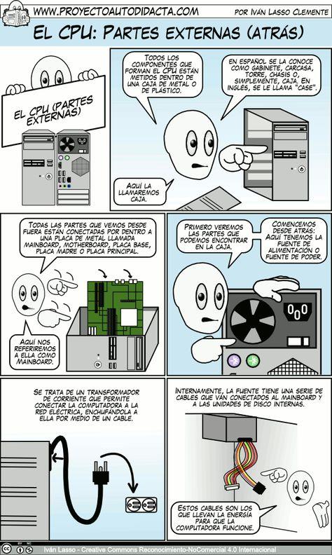 15 Ideas De Historietas Compu Informatica Y Computacion Computacion Informática