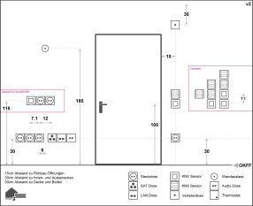 Installationsbereiche Fur Knx Tastsensoren Und Steckdosen Elektroinstallation Haus Intelligente Haustechnik Elektroverkabelung