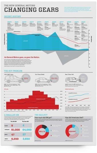 Timeline Illustration Infographic Bar Graph Design Infographic Inspiration