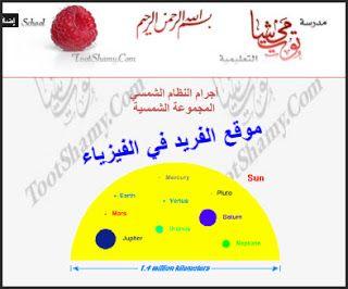 تحميل ملف أجرام النظام الشمسي المجموعة الشمسية Pdf Solar System Pie Chart Chart