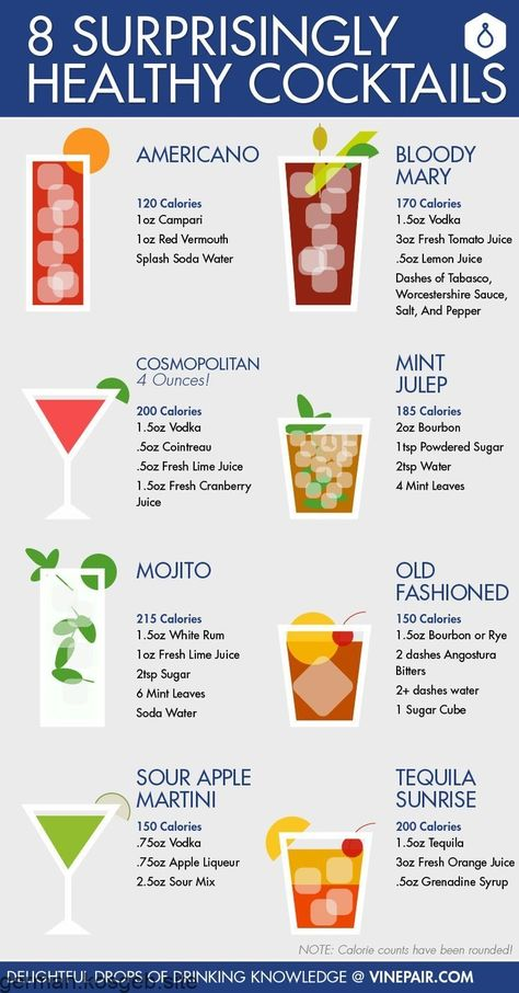 2605436795c6a363e62173ff96583232 - Cocktail Rezepte