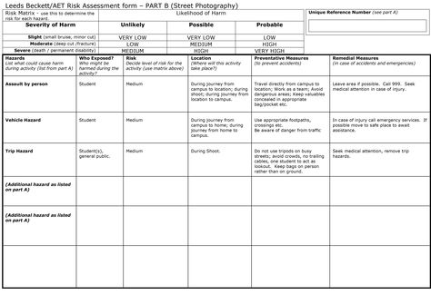 Here is our pre-filled out Part B Risk Assessment form for Street - health safety risk assessment