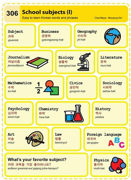french essay school subjects Essay on my school in french, try on my school in english, , , translation, human translation, automatic translation.