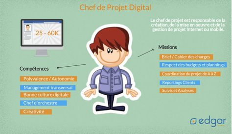 Chef de projet digital edgar people